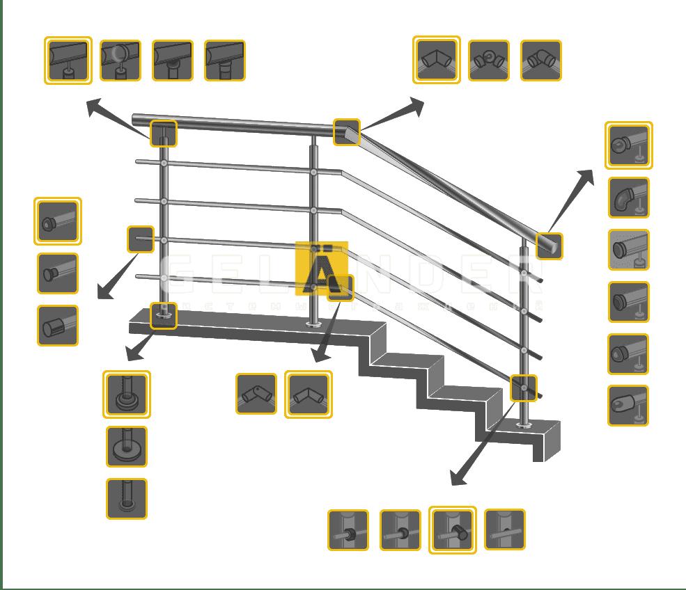 Лестничные ограждения с 4 ригелями