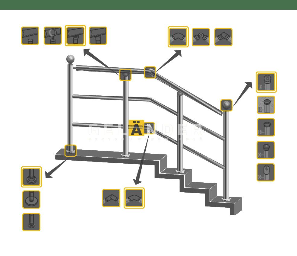 Ограждения лестниц Премиум