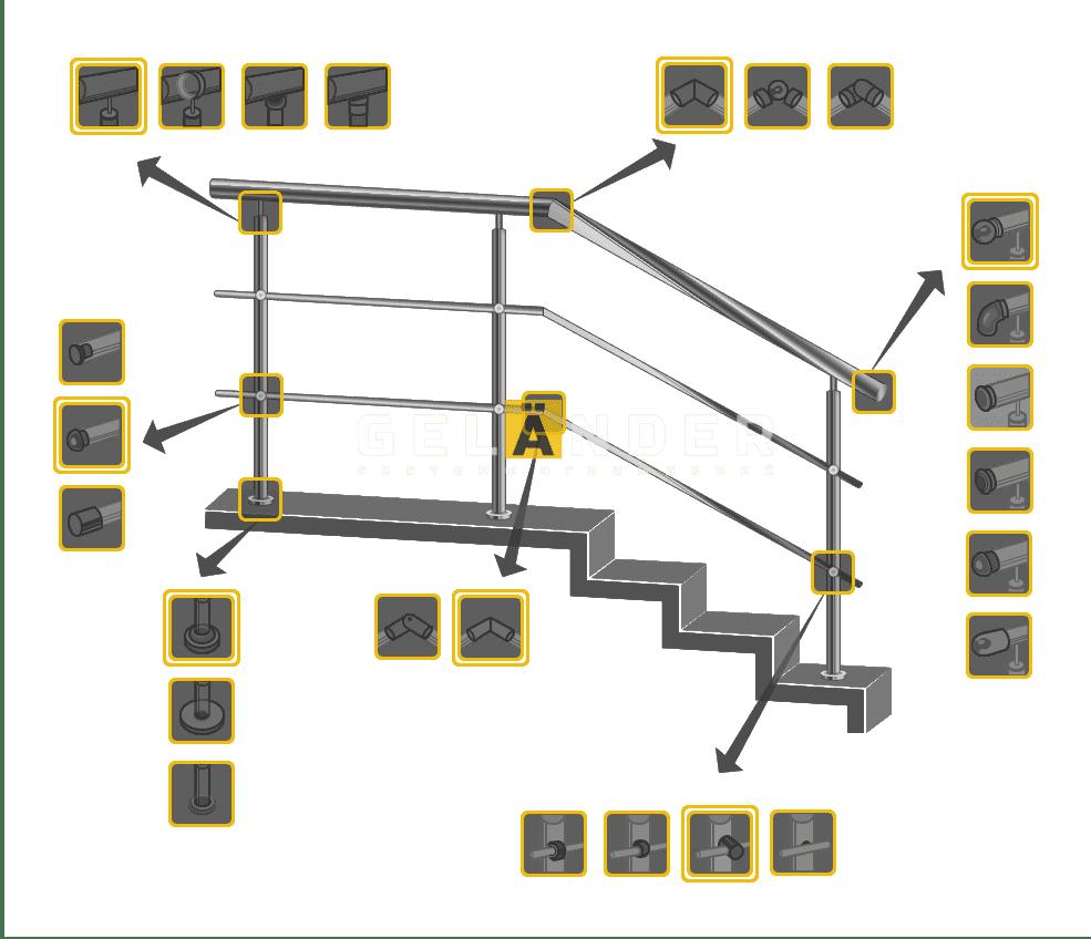 Лестничные ограждения с 2 ригелями
