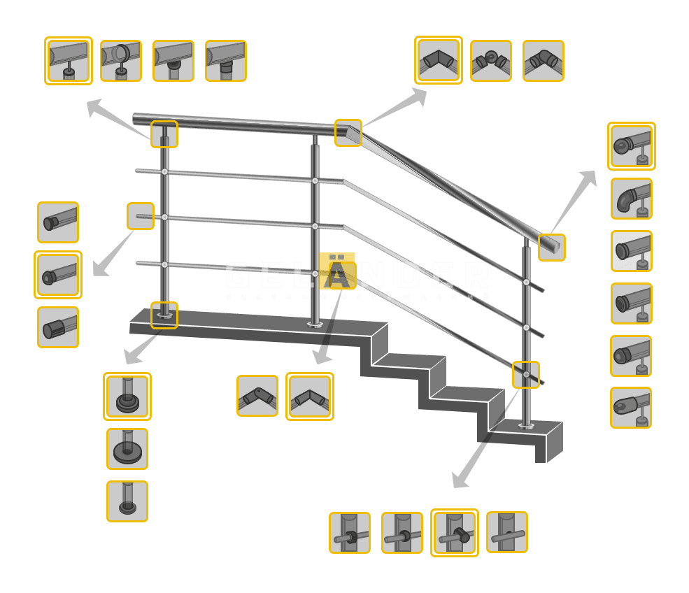 Лестничные ограждения с 3 ригелями
