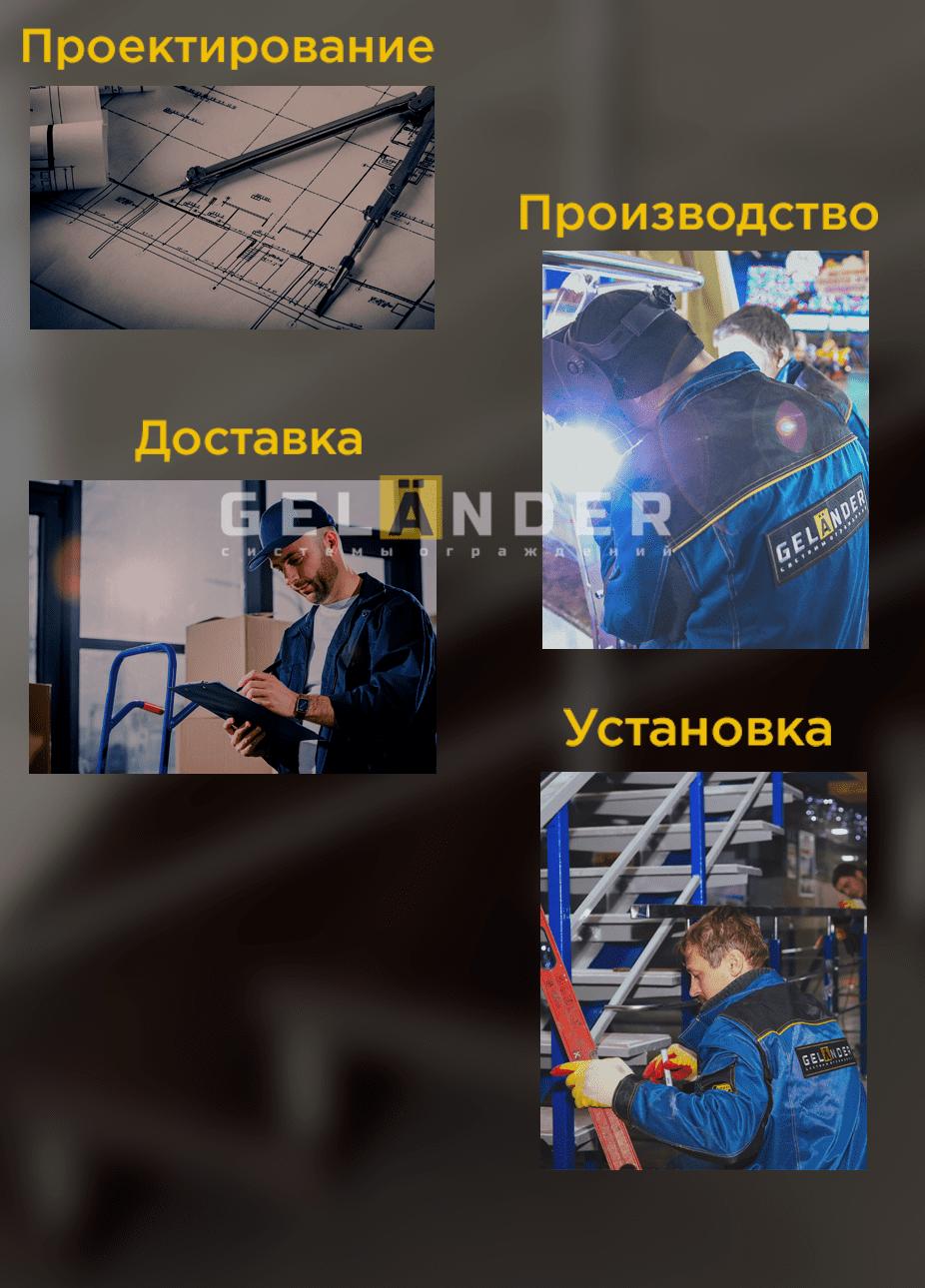 ГЕОГРАФИЯ И УСЛУГИ ограждений лестниц промсервис